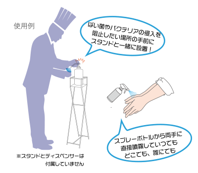 使用感はアルコール系除菌剤と同様使用例置き換えるだけでOK